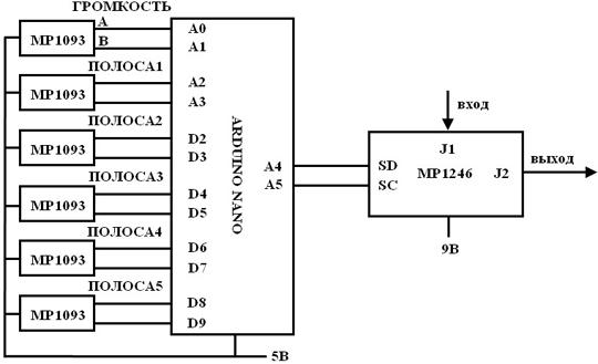 интегральная схема TDA7317